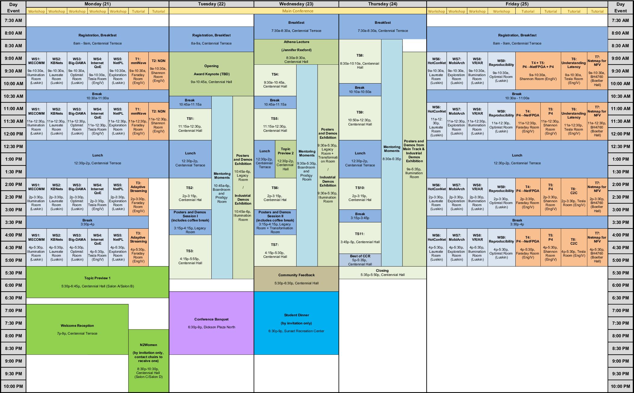 Conference Program - ACM SIGCOMM 2017