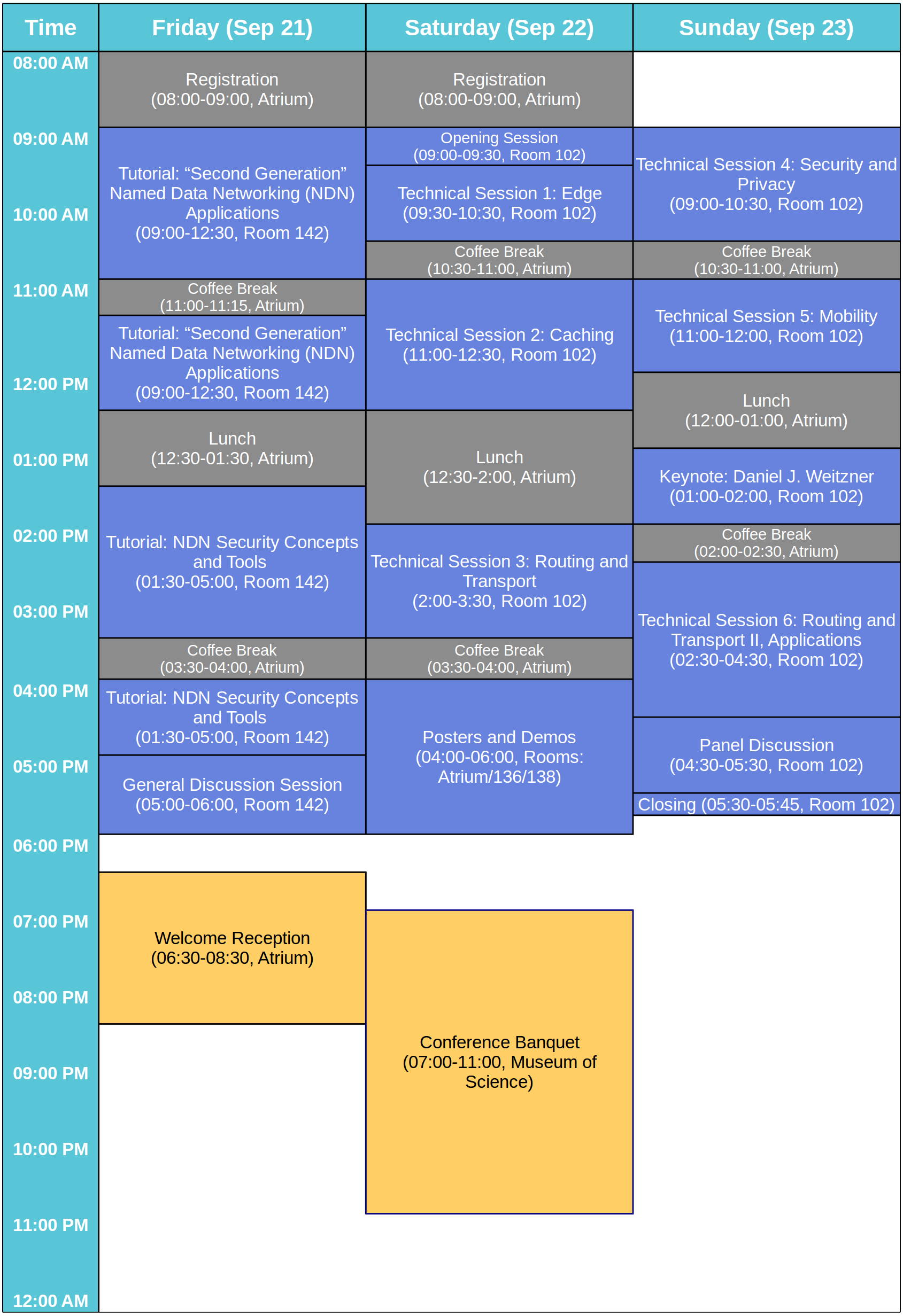 Conference Program - ACM ICN 2018